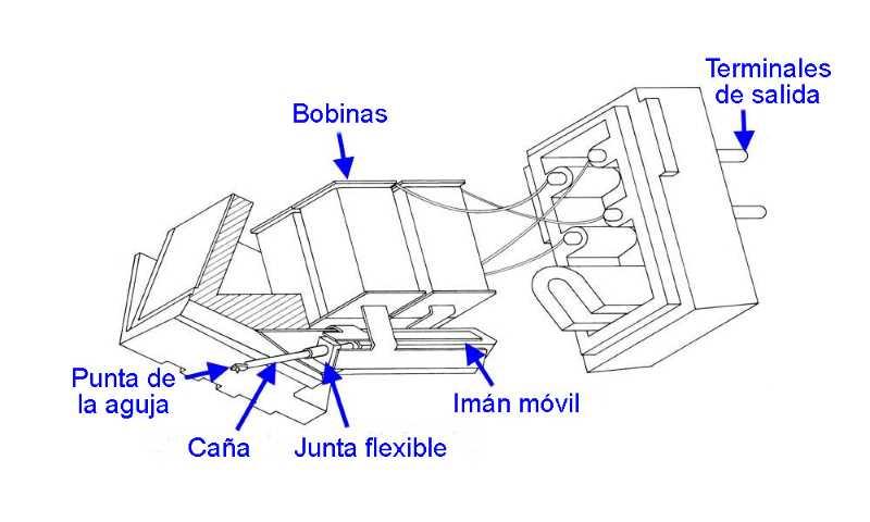 capsula fonocaptora giradiscos